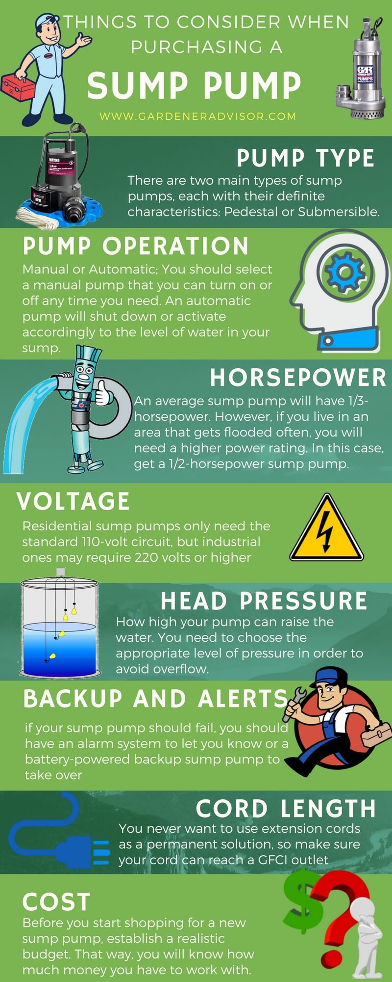 Things to Consider When Purchasing a Sump Pump